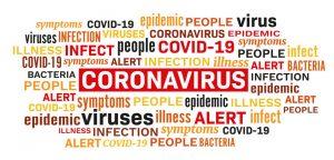 Coronavirus and other similar words