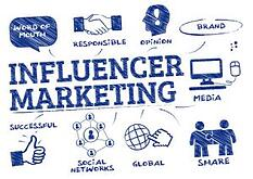 67068368 - influencer marketing. chart with keywords and icons